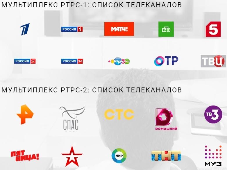 Каналы цифрового телевидения