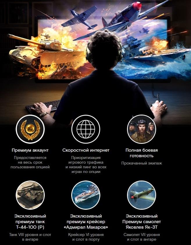 World of tanks премиум аккаунт